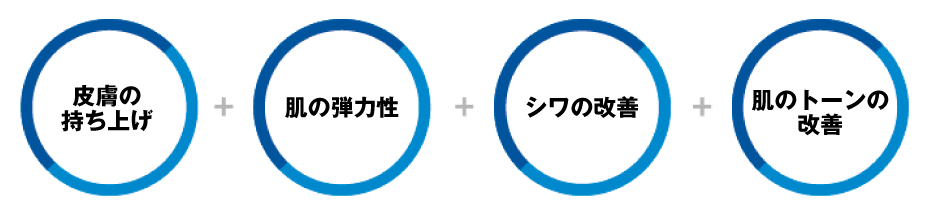 HIFU-PLUS_期待効果